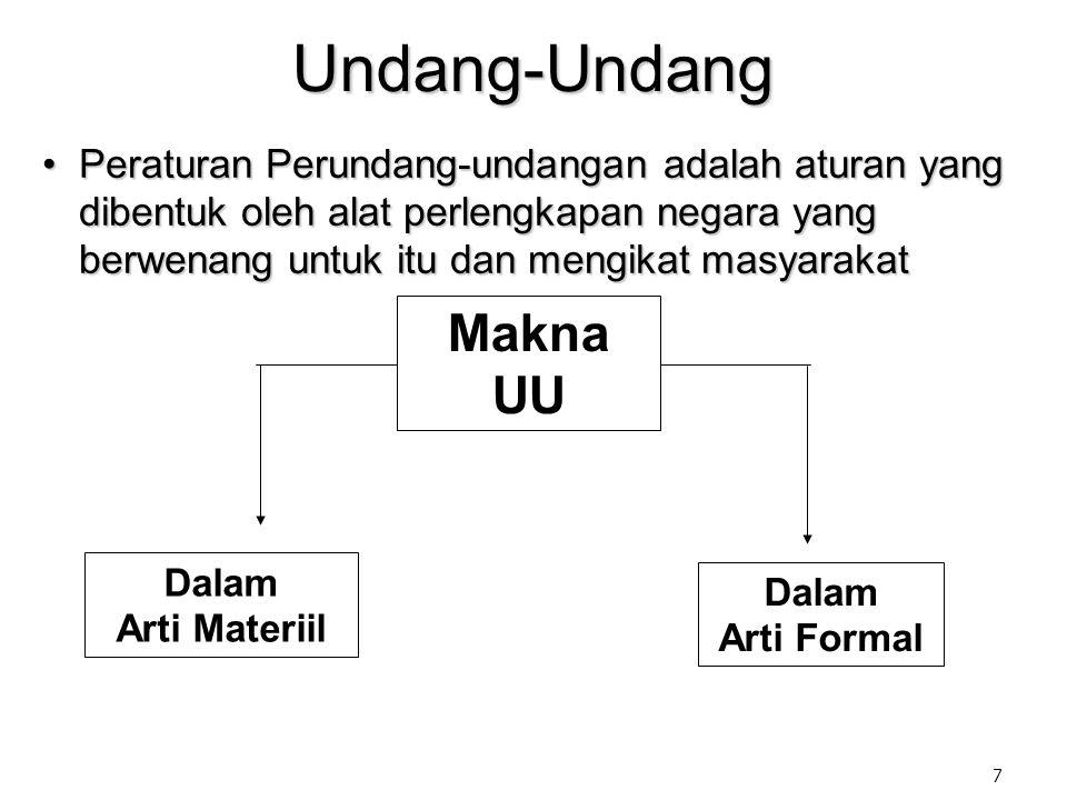 6 Tata Urutan Peraturan Perundang-undangan di Indonesia UUD Negara Republik Indonesia Tahun 1945 (UUD 1945)UUD Negara Republik Indonesia Tahun 1945 (U