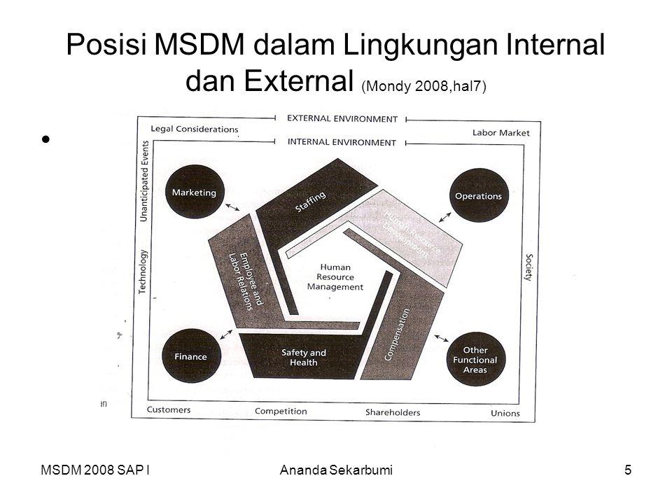 MSDM 2008 SAP IAnanda Sekarbumi5 Posisi MSDM dalam Lingkungan Internal dan External (Mondy 2008,hal7)