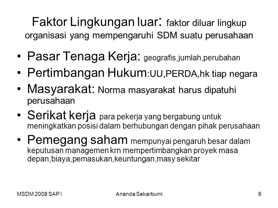 MSDM 2008 SAP IAnanda Sekarbumi6 Faktor Lingkungan luar : faktor diluar lingkup organisasi yang mempengaruhi SDM suatu perusahaan Pasar Tenaga Kerja: