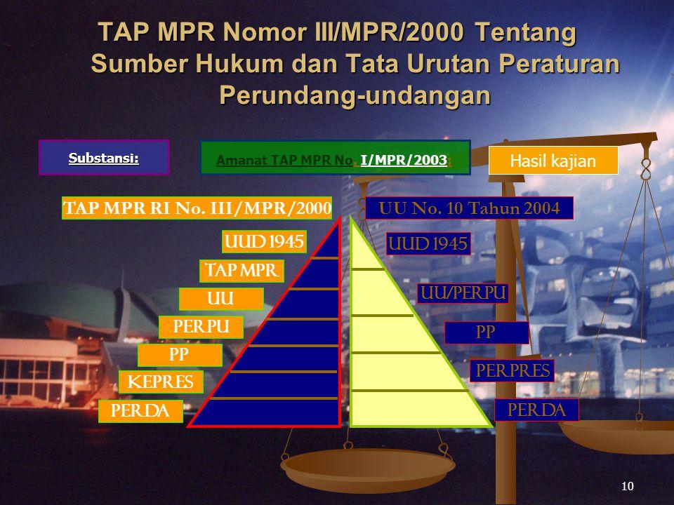 10 TAP MPR Nomor III/MPR/2000 Tentang Sumber Hukum dan Tata Urutan Peraturan Perundang-undangan UUD 1945 TAP MPR UU PERPU PP KEPRES PERDA UUD 1945 PP