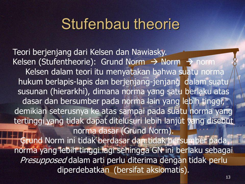 13 Stufenbau theorie Teori berjenjang dari Kelsen dan Nawiasky. Kelsen (Stufentheorie): Grund Norm  Norm  norm Kelsen dalam teori itu menyatakan bah