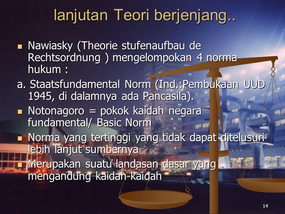 14 lanjutan Teori berjenjang.. Nawiasky (Theorie stufenaufbau de Rechtsordnung ) mengelompokan 4 norma hukum : Nawiasky (Theorie stufenaufbau de Recht