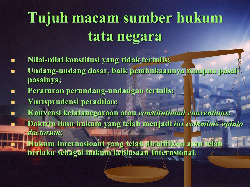 4 Sumber Hk materiil  Apa SH materiil.
