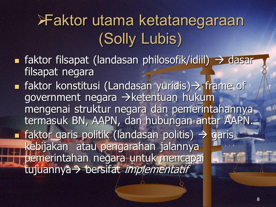 8  Faktor utama ketatanegaraan (Solly Lubis) faktor filsapat (landasan philosofik/idiil)  dasar filsapat negara faktor filsapat (landasan philosofik