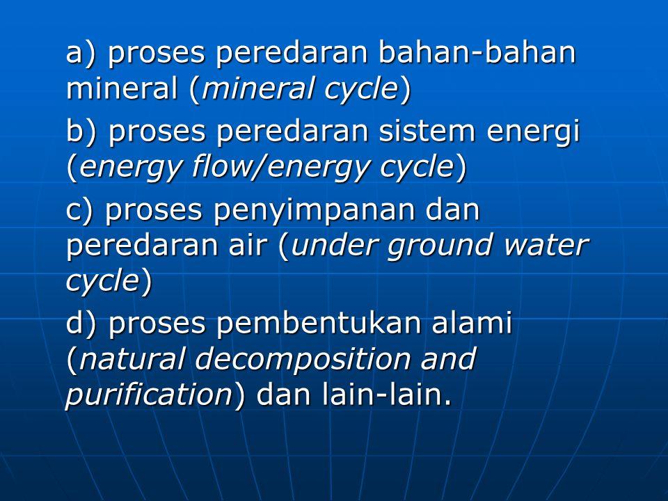 a) proses peredaran bahan-bahan mineral (mineral cycle) b) proses peredaran sistem energi (energy flow/energy cycle) c) proses penyimpanan dan peredar
