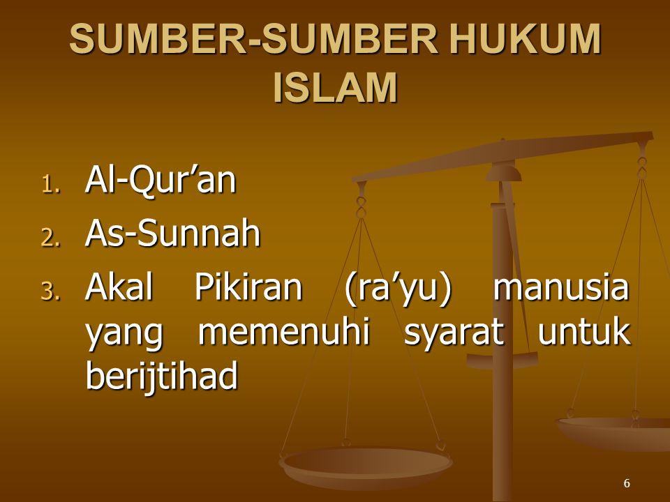 SUMBER-SUMBER HUKUM ISLAM 1. Al-Qur'an 2. As-Sunnah 3. Akal Pikiran (ra'yu) manusia yang memenuhi syarat untuk berijtihad 6