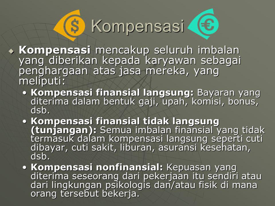 Kompensasi  Kompensasi mencakup seluruh imbalan yang diberikan kepada karyawan sebagai penghargaan atas jasa mereka, yang meliputi: Kompensasi finansial langsung: Bayaran yang diterima dalam bentuk gaji, upah, komisi, bonus, dsb.Kompensasi finansial langsung: Bayaran yang diterima dalam bentuk gaji, upah, komisi, bonus, dsb.