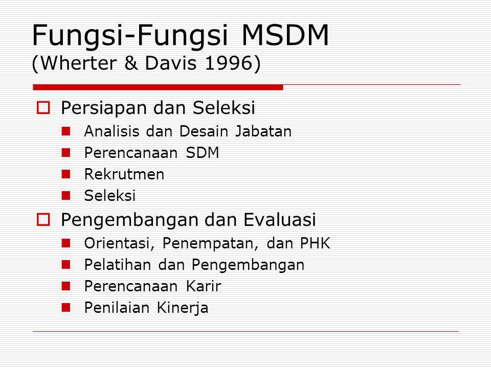Fungsi-Fungsi MSDM (Wherter & Davis 1996)  Persiapan dan Seleksi Analisis dan Desain Jabatan Perencanaan SDM Rekrutmen Seleksi  Pengembangan dan Evaluasi Orientasi, Penempatan, dan PHK Pelatihan dan Pengembangan Perencanaan Karir Penilaian Kinerja