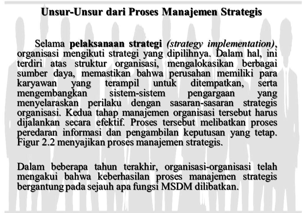 Unsur-Unsur dari Proses Manajemen Strategis Selama pelaksanaan strategi (strategy implementation), organisasi mengikuti strategi yang dipilihnya. Dala