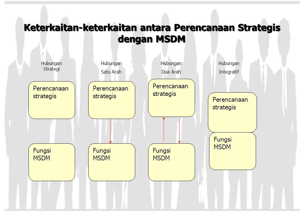 Keterkaitan-keterkaitan antara Perencanaan Strategis dengan MSDM Perencanaan strategis Fungsi MSDM Fungsi MSDM Fungsi MSDM Fungsi MSDM Hubungan Strate