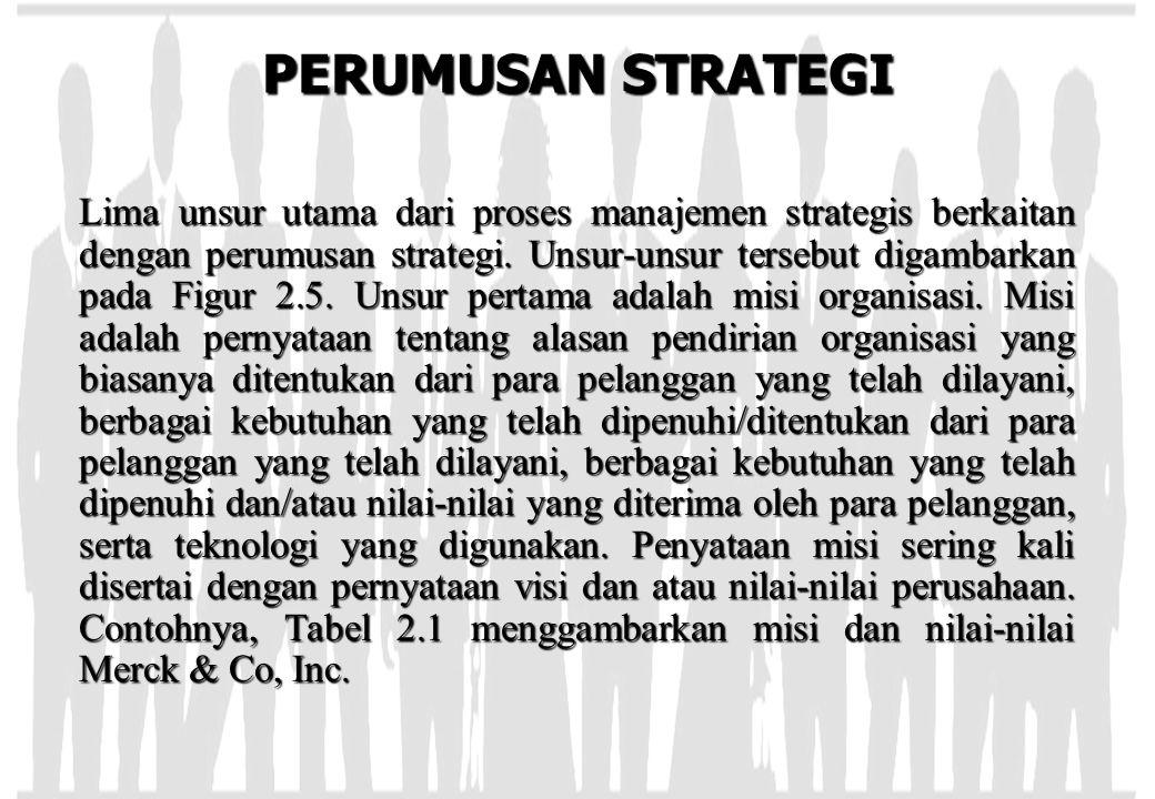 PERUMUSAN STRATEGI Lima unsur utama dari proses manajemen strategis berkaitan dengan perumusan strategi. Unsur-unsur tersebut digambarkan pada Figur 2