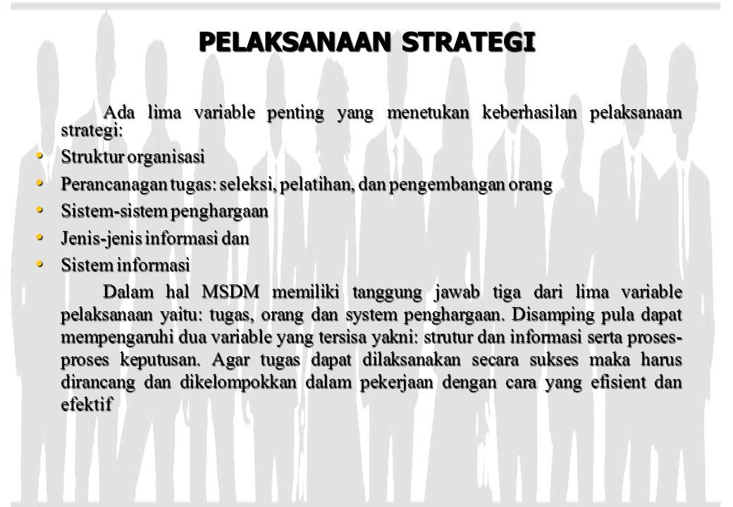 PELAKSANAAN STRATEGI Ada lima variable penting yang menetukan keberhasilan pelaksanaan strategi: Struktur organisasi Struktur organisasi Perancanagan