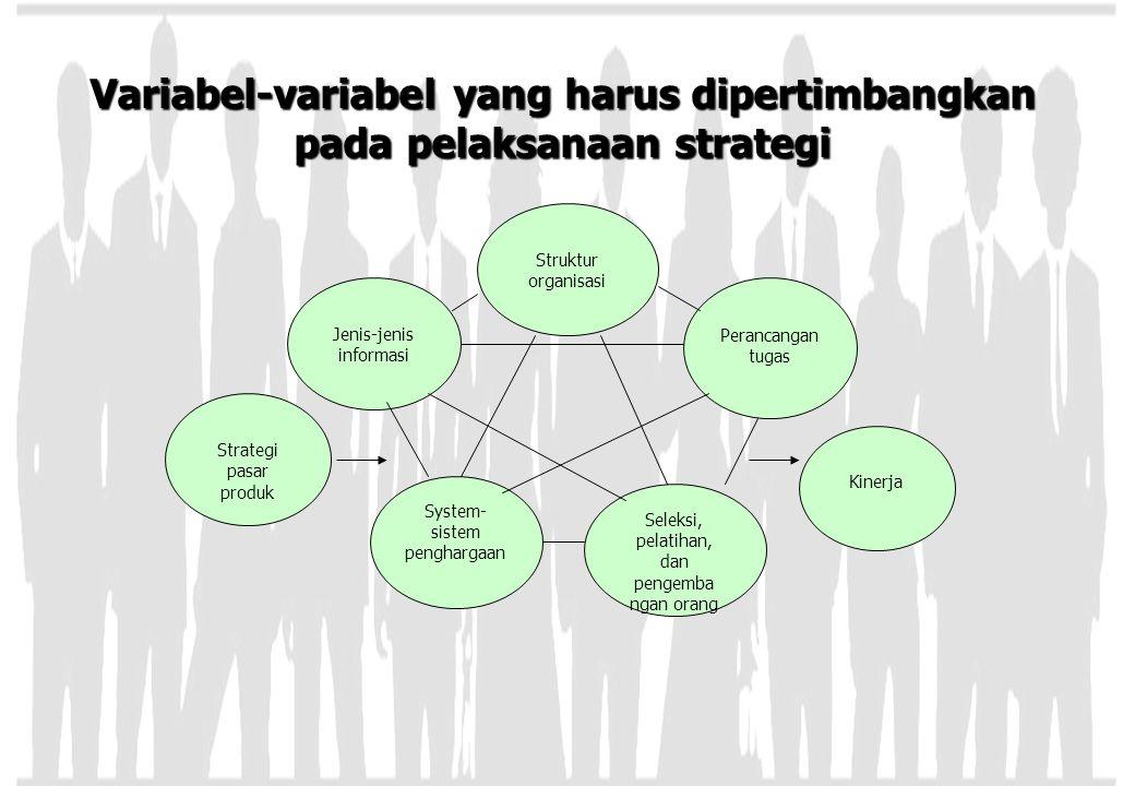 Variabel-variabel yang harus dipertimbangkan pada pelaksanaan strategi Struktur organisasi Jenis-jenis informasi Strategi pasar produk System- sistem