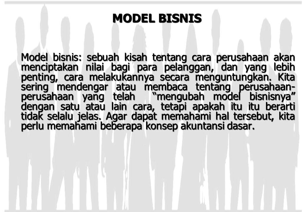 MODEL BISNIS Model bisnis: sebuah kisah tentang cara perusahaan akan menciptakan nilai bagi para pelanggan, dan yang lebih penting, cara melakukannya