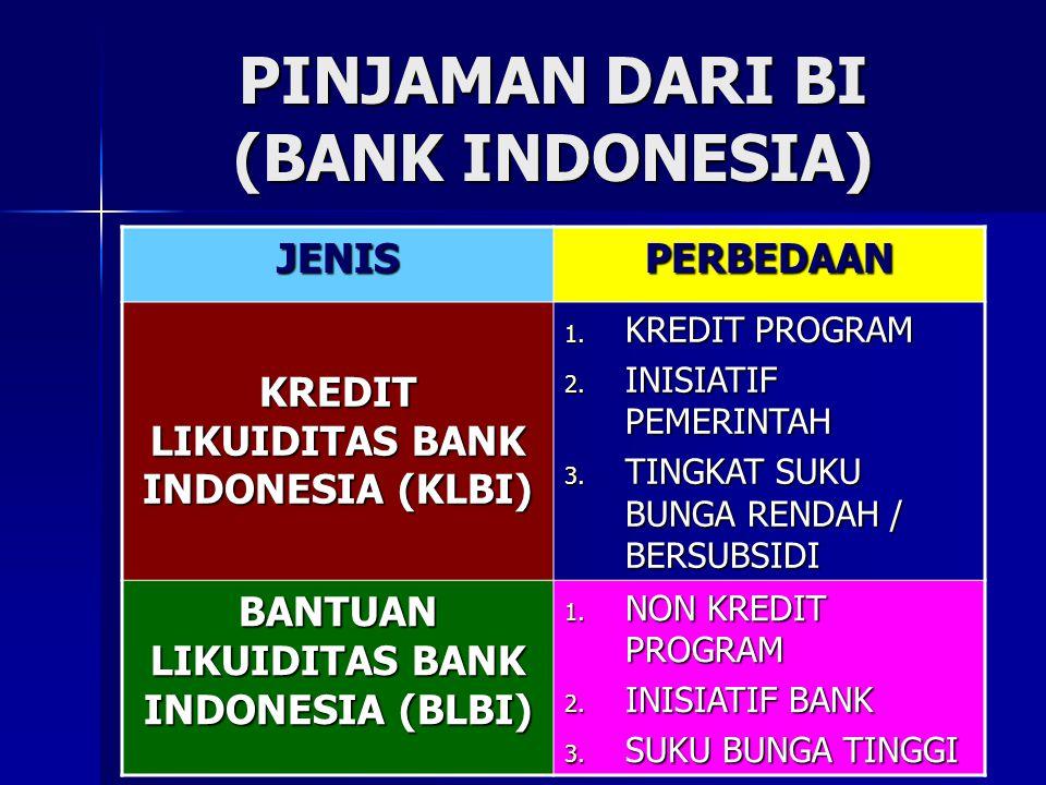 PINJAMAN DARI BI (BANK INDONESIA) JENISPERBEDAAN KREDIT LIKUIDITAS BANK INDONESIA (KLBI) 1. KREDIT PROGRAM 2. INISIATIF PEMERINTAH 3. TINGKAT SUKU BUN