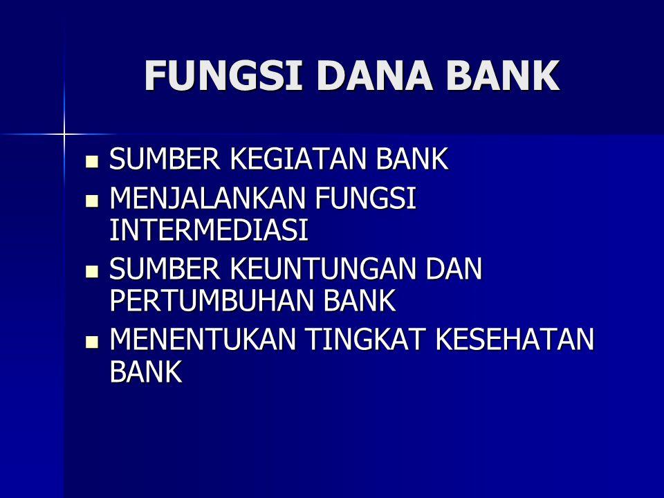 FUNGSI DANA BANK SUMBER KEGIATAN BANK SUMBER KEGIATAN BANK MENJALANKAN FUNGSI INTERMEDIASI MENJALANKAN FUNGSI INTERMEDIASI SUMBER KEUNTUNGAN DAN PERTU