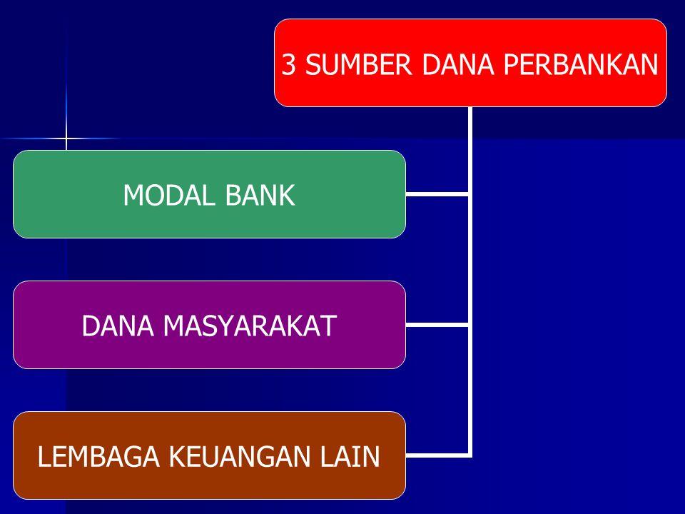 3 SUMBER DANA PERBANKAN MODAL BANK DANA MASYARAKAT LEMBAGA KEUANGAN LAIN