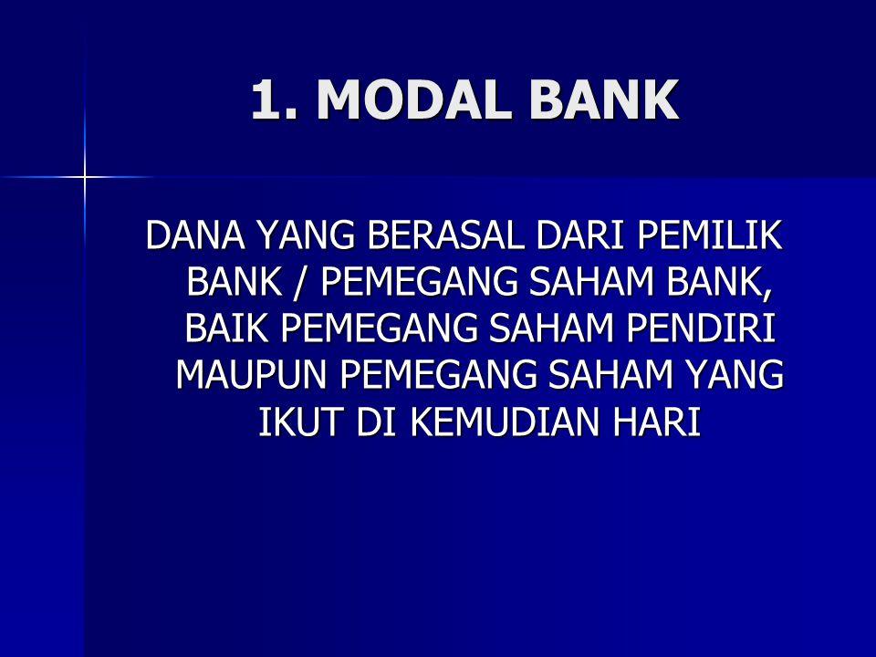 1. MODAL BANK DANA YANG BERASAL DARI PEMILIK BANK / PEMEGANG SAHAM BANK, BAIK PEMEGANG SAHAM PENDIRI MAUPUN PEMEGANG SAHAM YANG IKUT DI KEMUDIAN HARI