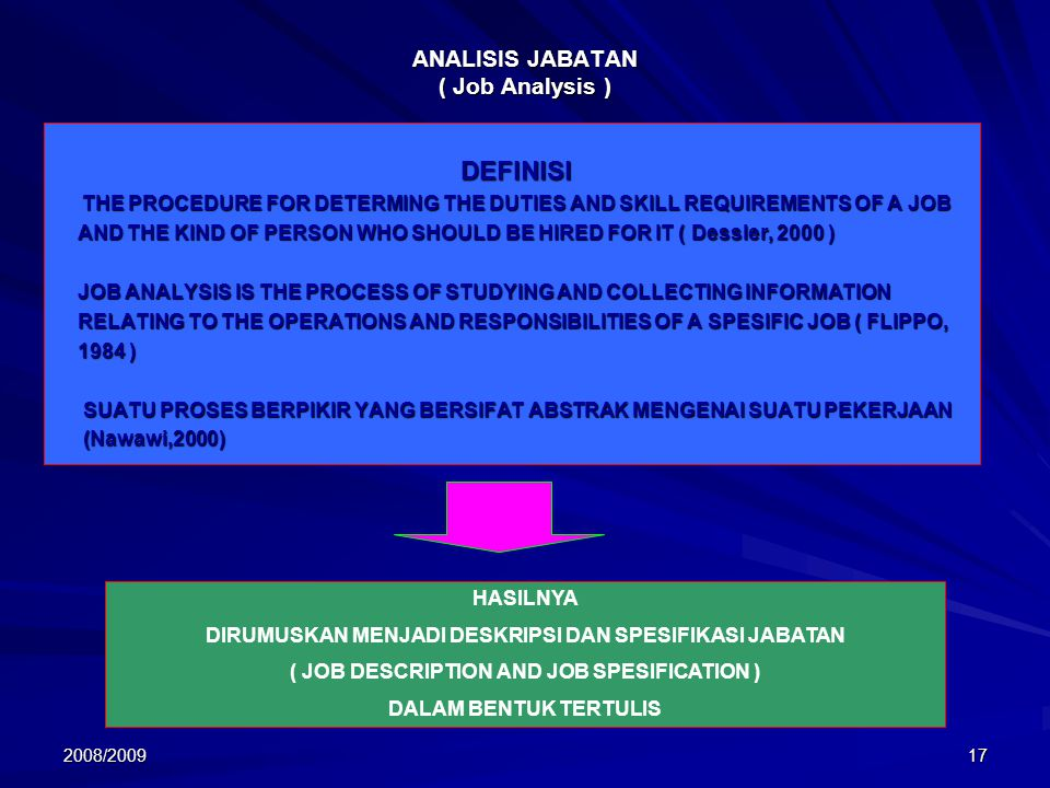 2008/200917 ANALISIS JABATAN ( Job Analysis ) DEFINISI THE PROCEDURE FOR DETERMING THE DUTIES AND SKILL REQUIREMENTS OF A JOB AND THE KIND OF PERSON WHO SHOULD BE HIRED FOR IT ( Dessler, 2000 ) AND THE KIND OF PERSON WHO SHOULD BE HIRED FOR IT ( Dessler, 2000 ) JOB ANALYSIS IS THE PROCESS OF STUDYING AND COLLECTING INFORMATION JOB ANALYSIS IS THE PROCESS OF STUDYING AND COLLECTING INFORMATION RELATING TO THE OPERATIONS AND RESPONSIBILITIES OF A SPESIFIC JOB ( FLIPPO, RELATING TO THE OPERATIONS AND RESPONSIBILITIES OF A SPESIFIC JOB ( FLIPPO, 1984 ) 1984 ) SUATU PROSES BERPIKIR YANG BERSIFAT ABSTRAK MENGENAI SUATU PEKERJAAN SUATU PROSES BERPIKIR YANG BERSIFAT ABSTRAK MENGENAI SUATU PEKERJAAN (Nawawi,2000) (Nawawi,2000) HASILNYA DIRUMUSKAN MENJADI DESKRIPSI DAN SPESIFIKASI JABATAN ( JOB DESCRIPTION AND JOB SPESIFICATION ) DALAM BENTUK TERTULIS