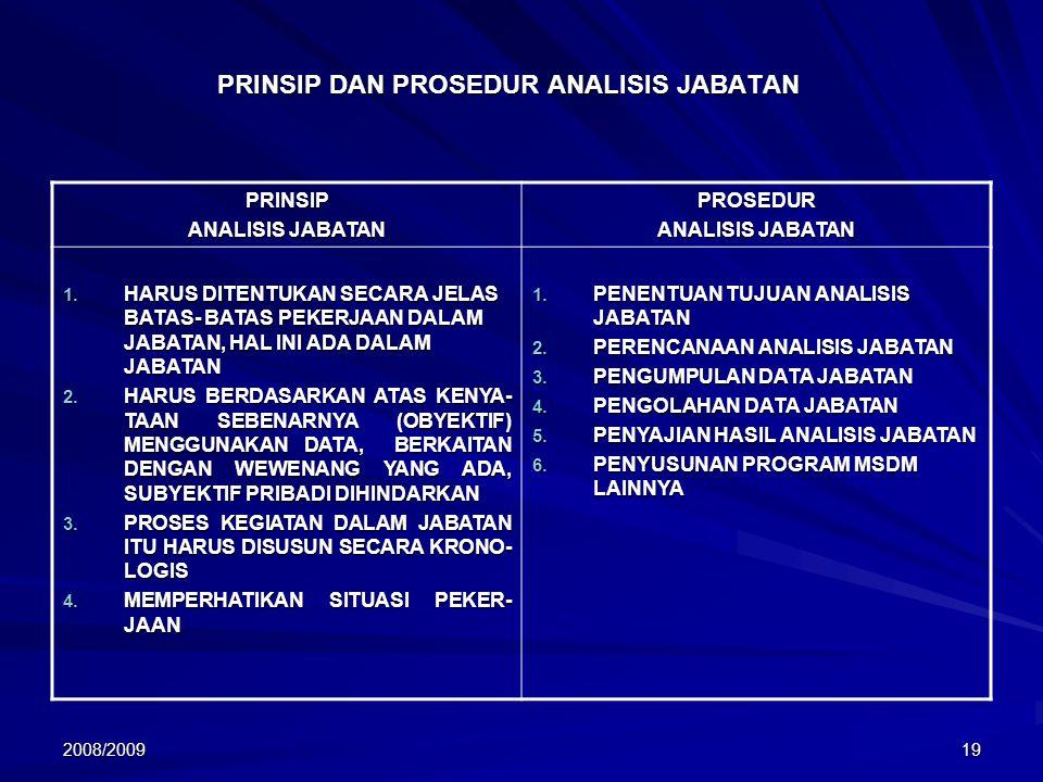 2008/200919 PRINSIP DAN PROSEDUR ANALISIS JABATAN PRINSIP ANALISIS JABATAN PROSEDUR 1. HARUS DITENTUKAN SECARA JELAS BATAS- BATAS PEKERJAAN DALAM JABA