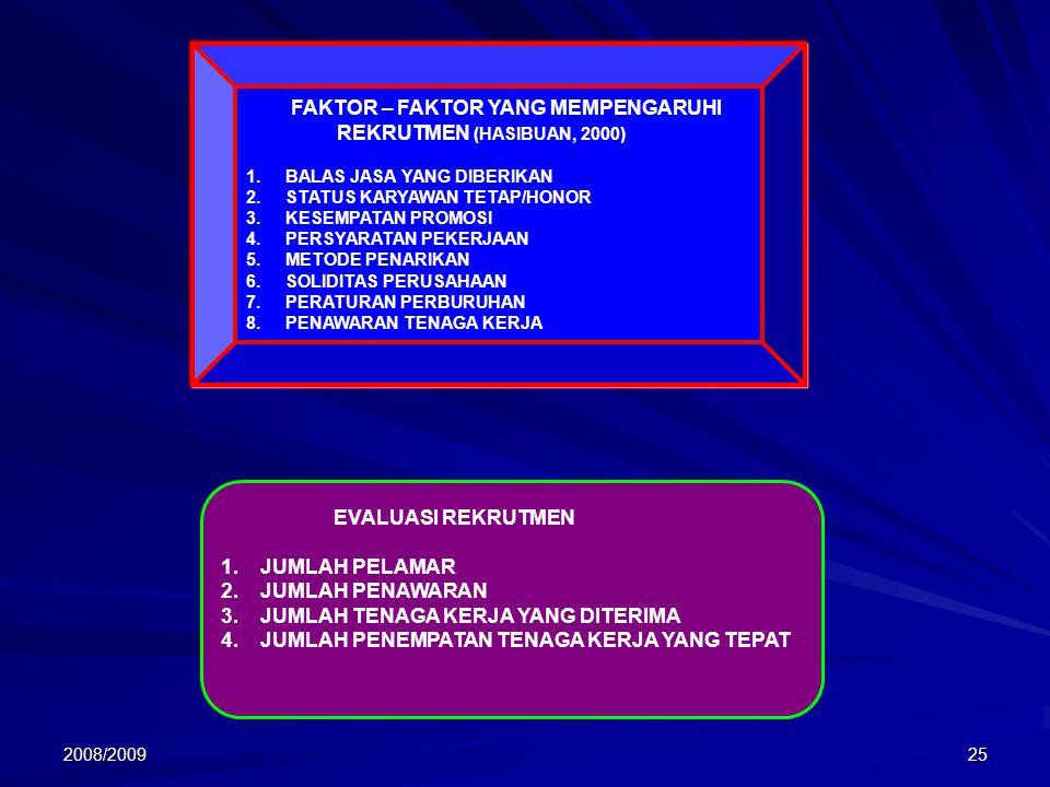 2008/200925 FAKTOR – FAKTOR YANG MEMPENGARUHI REKRUTMEN (HASIBUAN, 2000) 1.BALAS JASA YANG DIBERIKAN 2.STATUS KARYAWAN TETAP/HONOR 3.KESEMPATAN PROMOSI 4.PERSYARATAN PEKERJAAN 5.METODE PENARIKAN 6.SOLIDITAS PERUSAHAAN 7.PERATURAN PERBURUHAN 8.PENAWARAN TENAGA KERJA EVALUASI REKRUTMEN 1.JUMLAH PELAMAR 2.JUMLAH PENAWARAN 3.JUMLAH TENAGA KERJA YANG DITERIMA 4.JUMLAH PENEMPATAN TENAGA KERJA YANG TEPAT