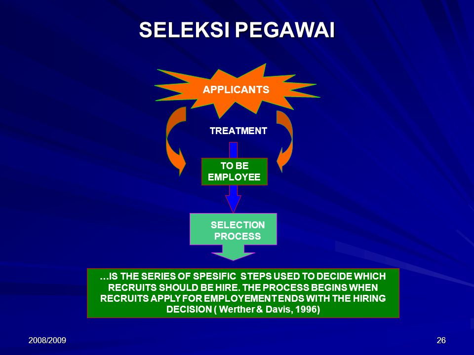 2008/200926 SELEKSI PEGAWAI APPLICANTS TO BE EMPLOYEE TREATMENT SELECTION PROCESS …IS THE SERIES OF SPESIFIC STEPS USED TO DECIDE WHICH RECRUITS SHOULD BE HIRE.