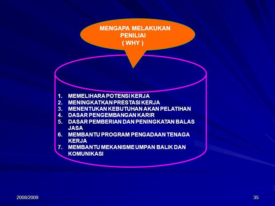 2008/200935 1.MEMELIHARA POTENSI KERJA 2.MENINGKATKAN PRESTASI KERJA 3.MENENTUKAN KEBUTUHAN AKAN PELATIHAN 4.DASAR PENGEMBANGAN KARIR 5.DASAR PEMBERIAN DAN PENINGKATAN BALAS JASA 6.MEMBANTU PROGRAM PENGADAAN TENAGA KERJA 7.MEMBANTU MEKANISME UMPAN BALIK DAN KOMUNIKASI MENGAPA MELAKUKAN PENILIAI ( WHY )