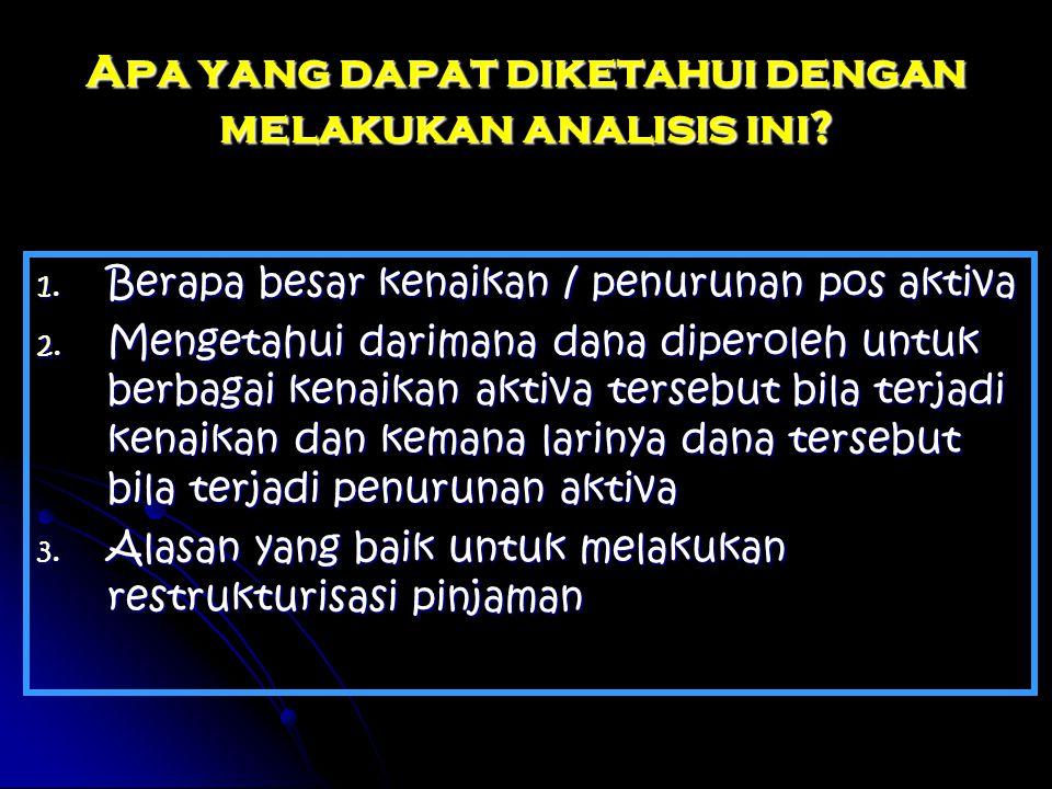 Apa yang dapat diketahui dengan melakukan analisis ini.