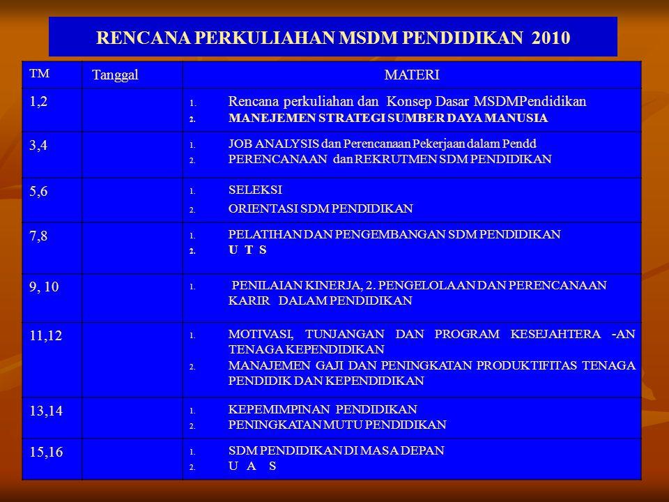 STRUKTUR ORGANISASI PENDIDIKAN DI INDONESIA Pemda/Kota Tk.I Propinsi Pemda/Kota Tk.II Kab./Kota SMU/MA MASYARAKAT TK/SD/MISLTP/MTsSMK/MAK TOP LEVEL MIDLE LEVEL LOWER LEVEL ORANGTUA MENDIKNAS STAFF AHLI MENTERI BADAN- BADAN ITJENSETJEN DITJEN DIKDASMEN DITJEN DIKTI DITJEN OLAHRAG A DITJEN PLSP PUSAT-PUSAT DIT.PMTPK Sumber: Hasil Survei Pembiayaan Pendidikan tahun 2003.