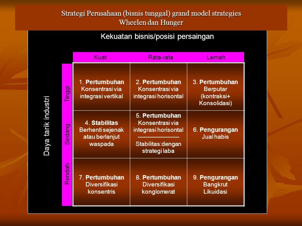 Strategi Perusahaan (bisnis tunggal) grand model strategies Wheelen dan Hunger 1. Pertumbuhan Konsentrasi via integrasi vertikal 2. Pertumbuhan Konsen