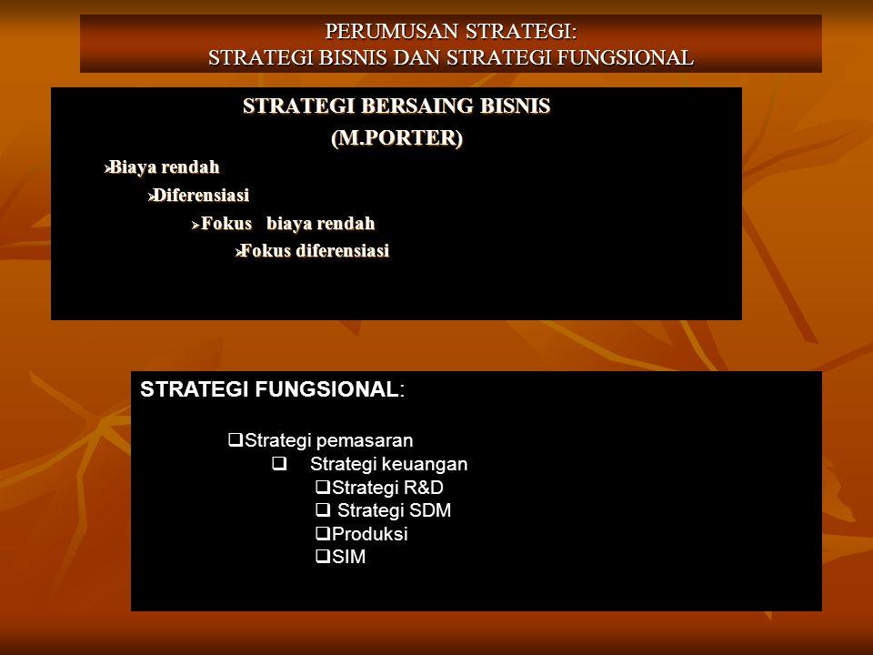 PERUMUSAN STRATEGI: STRATEGI BISNIS DAN STRATEGI FUNGSIONAL STRATEGI BERSAING BISNIS (M.PORTER)  Biaya rendah  Diferensiasi  Fokus biaya rendah  F