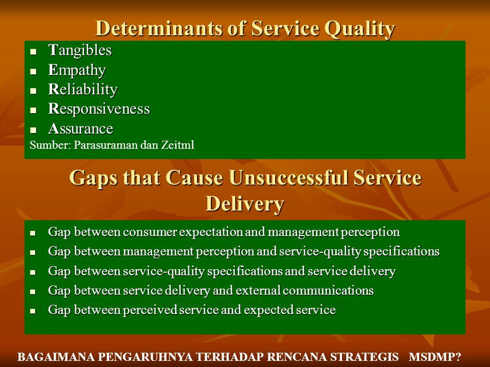 Kegiatan organisasi secara efektif dan efisien hanya dapat dilakukan di ligkungan organisasi yang memiliki budaya.
