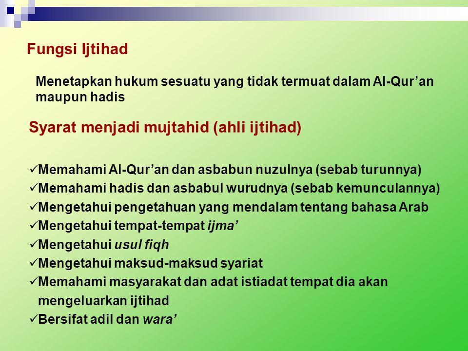 Fungsi Ijtihad Menetapkan hukum sesuatu yang tidak termuat dalam Al-Qur'an maupun hadis Syarat menjadi mujtahid (ahli ijtihad) Memahami Al-Qur'an dan