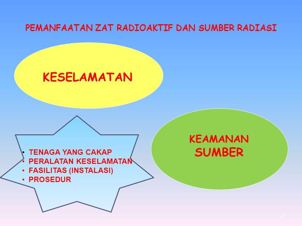 2 PEMANFAATAN ZAT RADIOAKTIF DAN SUMBER RADIASI KESELAMATAN KEAMANAN SUMBER TENAGA YANG CAKAP PERALATAN KESELAMATAN FASILITAS (INSTALASI) PROSEDUR