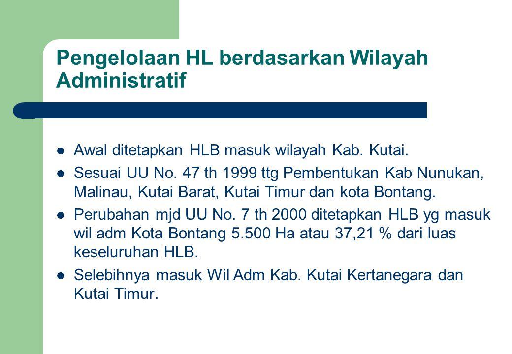 Pengelolaan HL berdasarkan Wilayah Administratif Awal ditetapkan HLB masuk wilayah Kab.