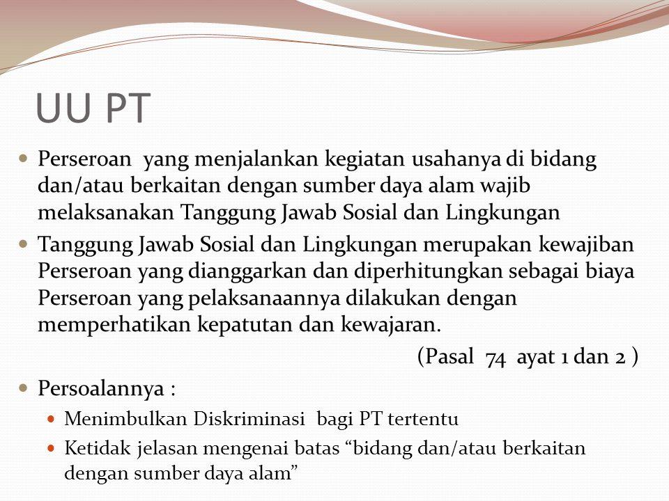 UU PT Perseroan yang menjalankan kegiatan usahanya di bidang dan/atau berkaitan dengan sumber daya alam wajib melaksanakan Tanggung Jawab Sosial dan L