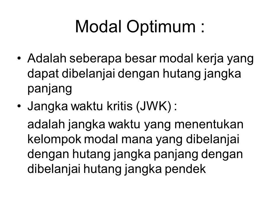 Modal Optimum : Adalah seberapa besar modal kerja yang dapat dibelanjai dengan hutang jangka panjang Jangka waktu kritis (JWK) : adalah jangka waktu y