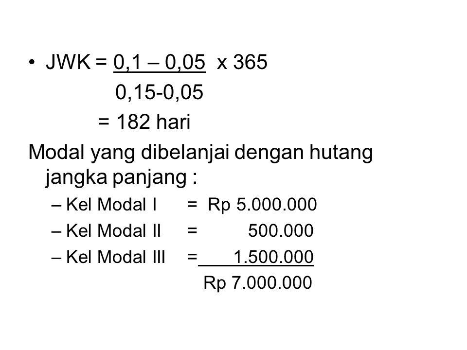 JWK = 0,1 – 0,05 x 365 0,15-0,05 = 182 hari Modal yang dibelanjai dengan hutang jangka panjang : –Kel Modal I = Rp 5.000.000 –Kel Modal II = 500.000 –