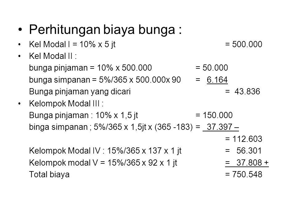 Perhitungan biaya bunga : Kel Modal I = 10% x 5 jt = 500.000 Kel Modal II : bunga pinjaman = 10% x 500.000 = 50.000 bunga simpanan = 5%/365 x 500.000x