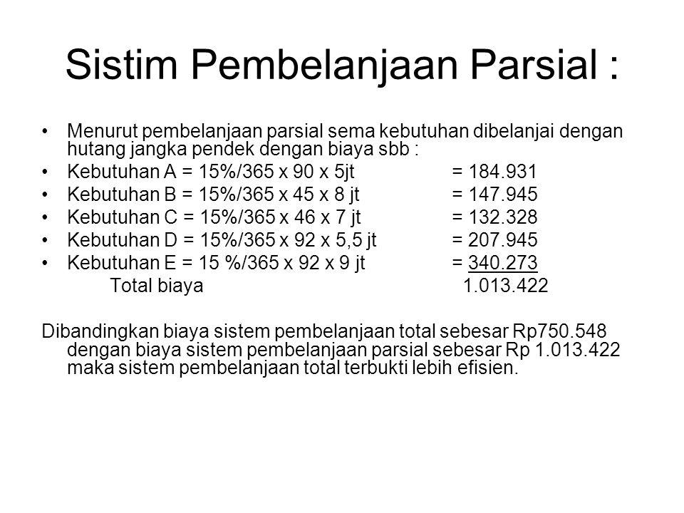 Sistim Pembelanjaan Parsial : Menurut pembelanjaan parsial sema kebutuhan dibelanjai dengan hutang jangka pendek dengan biaya sbb : Kebutuhan A = 15%/