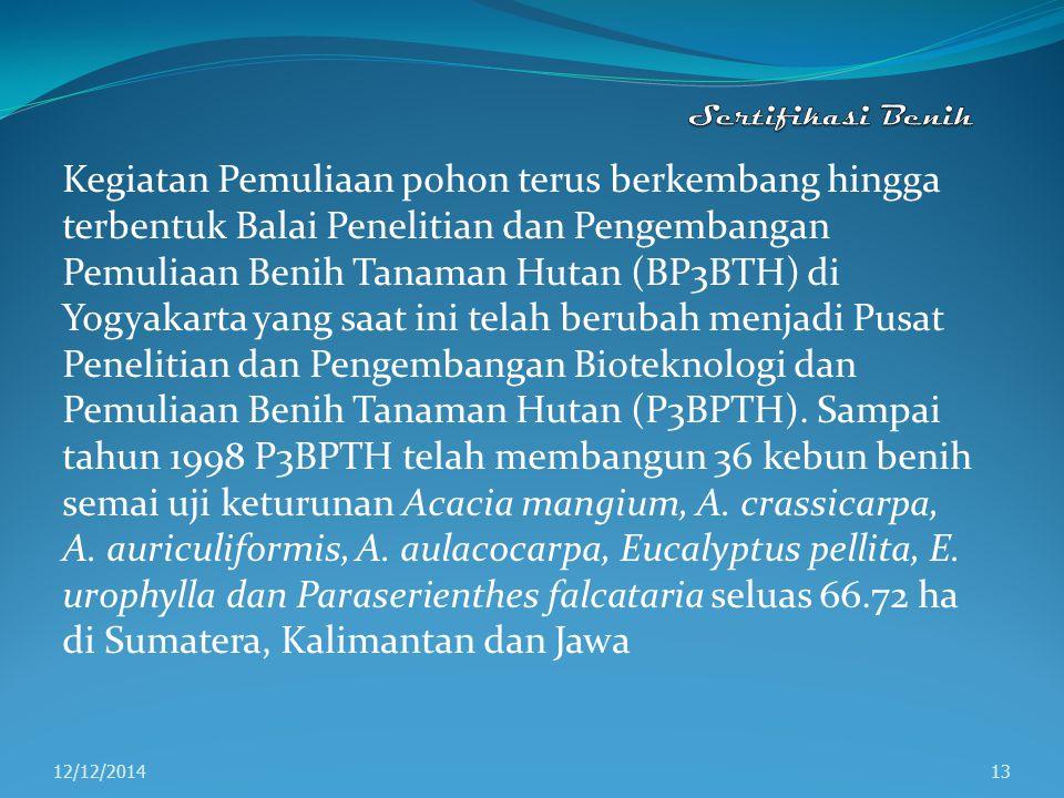 Kegiatan Pemuliaan pohon terus berkembang hingga terbentuk Balai Penelitian dan Pengembangan Pemuliaan Benih Tanaman Hutan (BP3BTH) di Yogyakarta yang saat ini telah berubah menjadi Pusat Penelitian dan Pengembangan Bioteknologi dan Pemuliaan Benih Tanaman Hutan (P3BPTH).