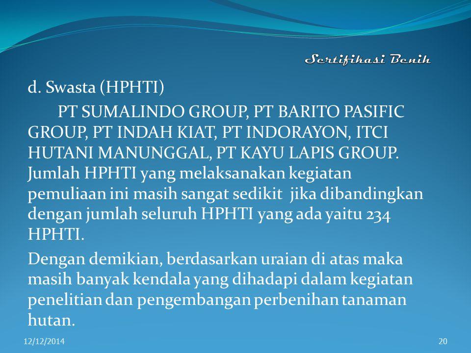 d. Swasta (HPHTI) PT SUMALINDO GROUP, PT BARITO PASIFIC GROUP, PT INDAH KIAT, PT INDORAYON, ITCI HUTANI MANUNGGAL, PT KAYU LAPIS GROUP. Jumlah HPHTI y
