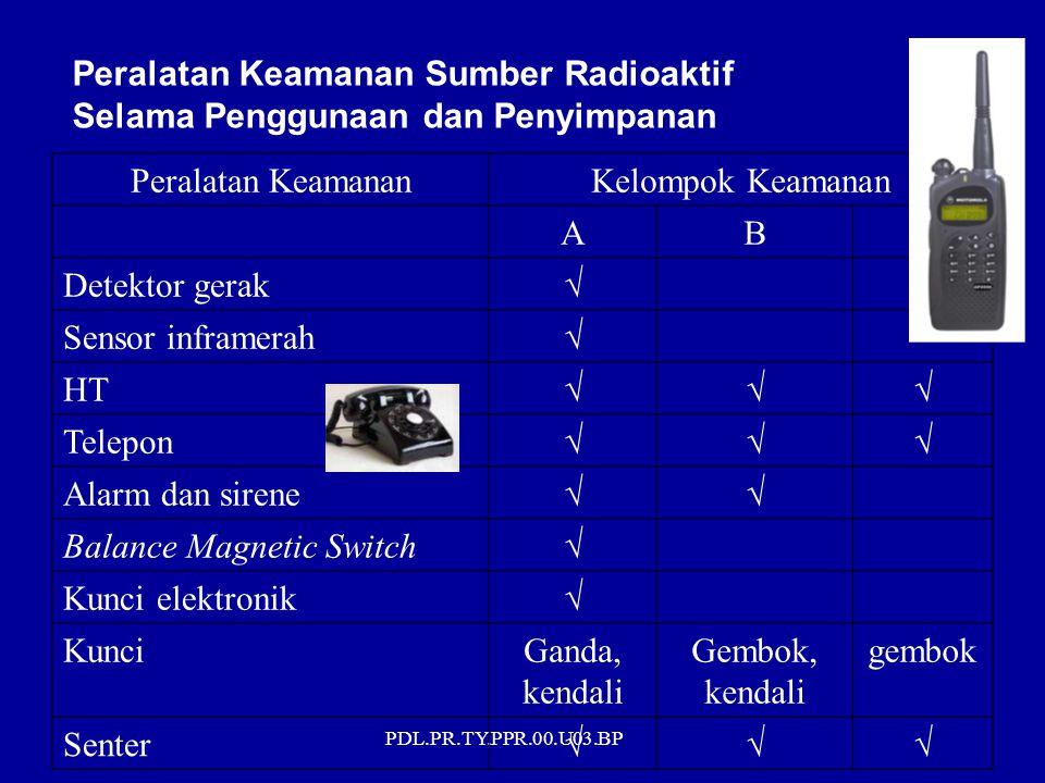 PDL.PR.TY.PPR.00.U03.BP Peralatan KeamananKelompok Keamanan ABC Detektor gerak √ Sensor inframerah √ HT √√√ Telepon √√√ Alarm dan sirene √√ Balance Ma
