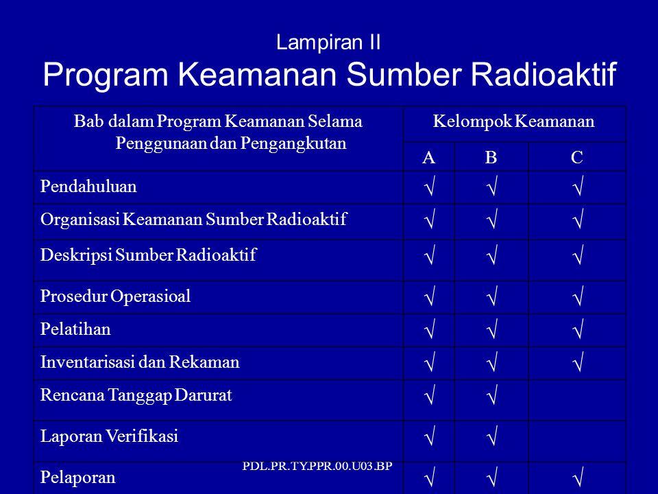 PDL.PR.TY.PPR.00.U03.BP Lampiran II Program Keamanan Sumber Radioaktif Bab dalam Program Keamanan Selama Penggunaan dan Pengangkutan Kelompok Keamanan
