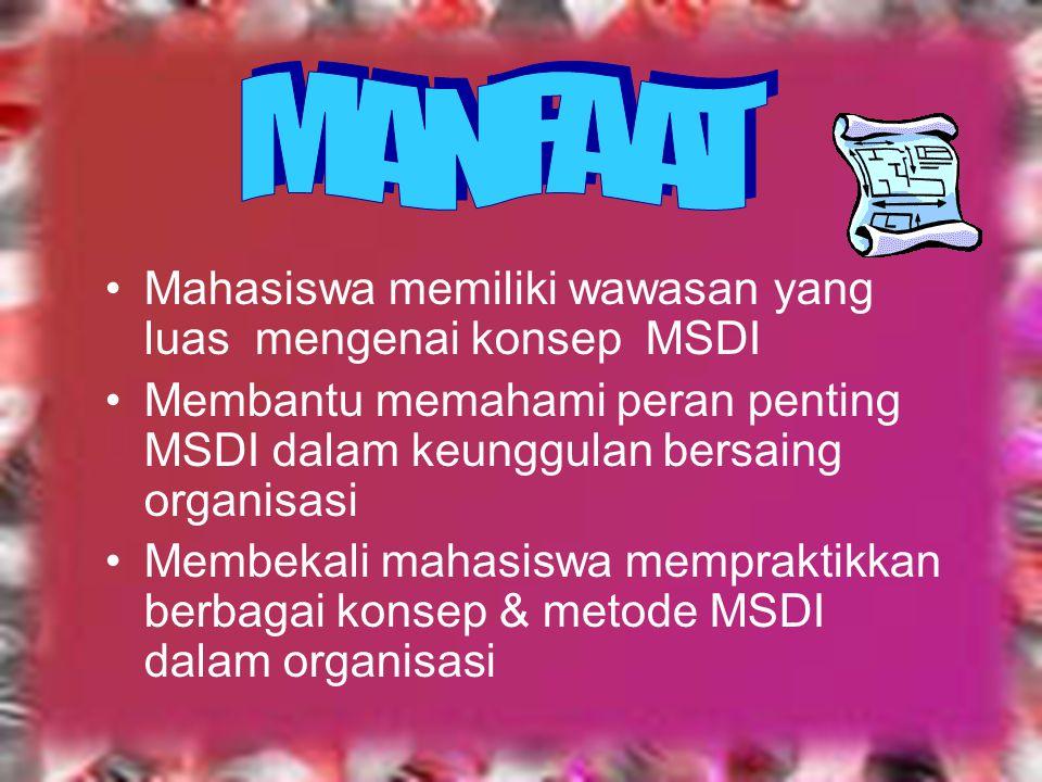 Meily Margaretha Dosen Tetap Fakultas Ekonomi Jurusan Manajemen-Univ. Kristen Maranatha meily_margaretha@yahoo.com http://meily.lecturer.maranatha.edu
