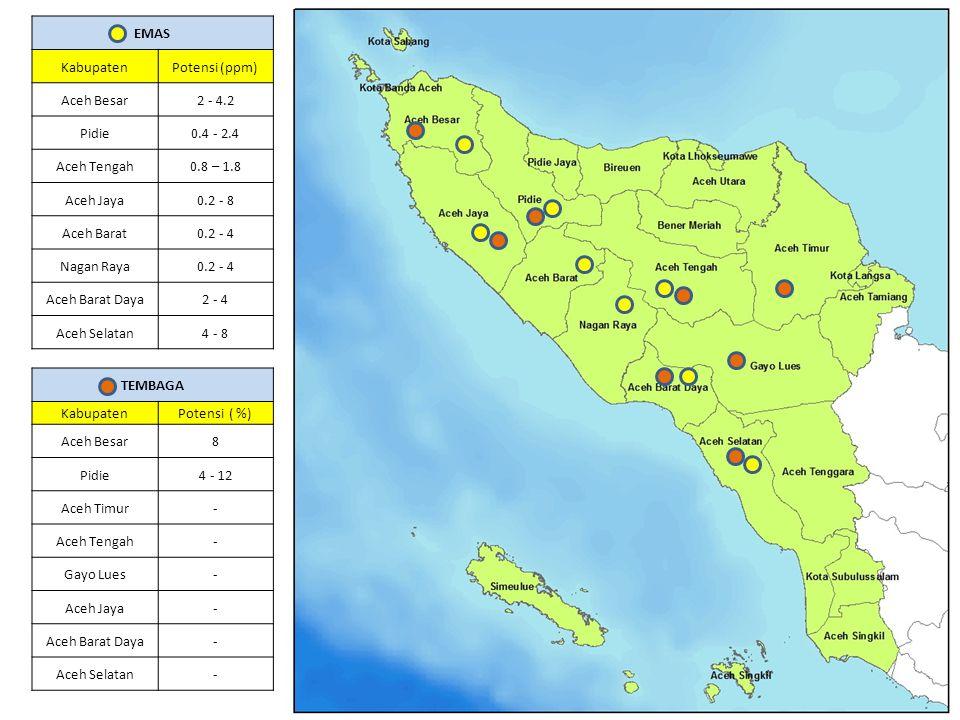 EMAS KabupatenPotensi (ppm) Aceh Besar2 - 4.2 Pidie0.4 - 2.4 Aceh Tengah0.8 – 1.8 Aceh Jaya0.2 - 8 Aceh Barat0.2 - 4 Nagan Raya0.2 - 4 Aceh Barat Daya