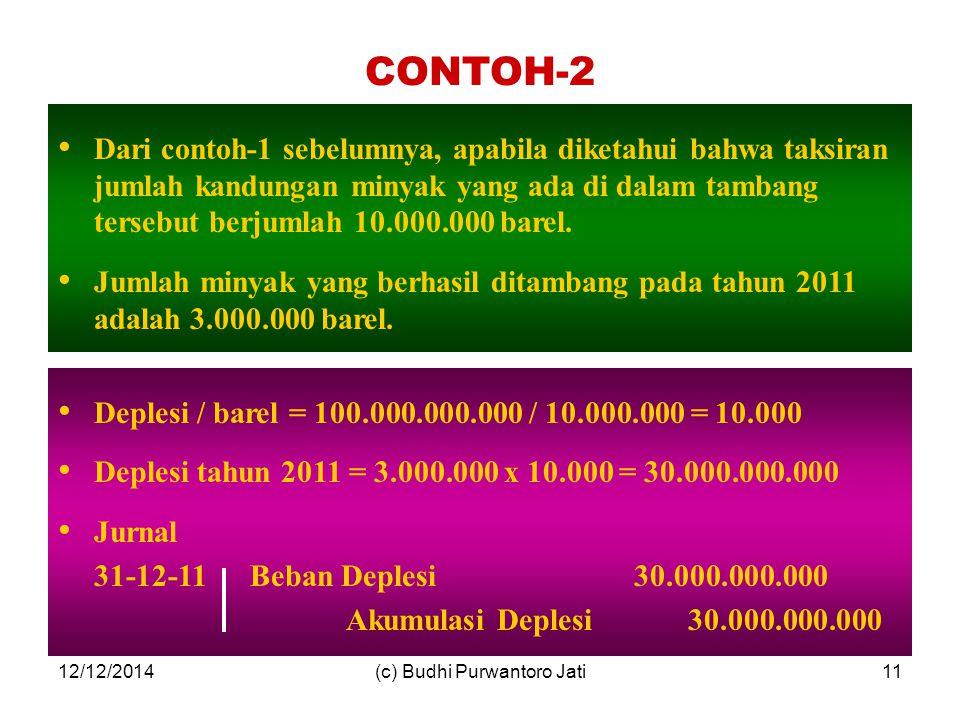 12/12/2014(c) Budhi Purwantoro Jati11 CONTOH-2 Dari contoh-1 sebelumnya, apabila diketahui bahwa taksiran jumlah kandungan minyak yang ada di dalam tambang tersebut berjumlah 10.000.000 barel.