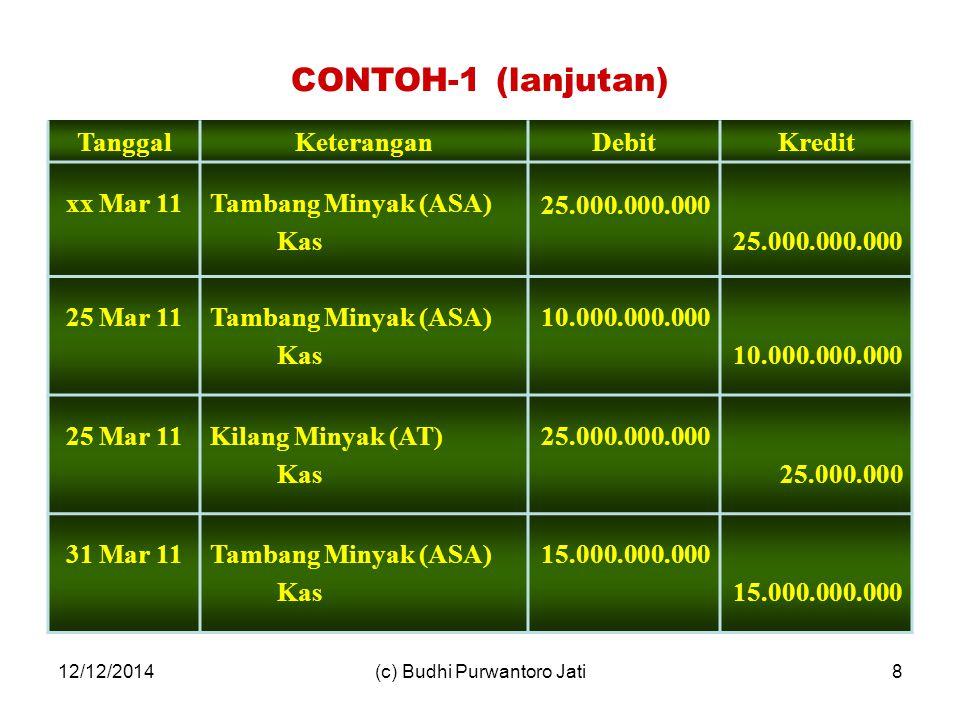 12/12/2014(c) Budhi Purwantoro Jati8 CONTOH-1 (lanjutan) TanggalKeteranganDebitKredit xx Mar 11Tambang Minyak (ASA) Kas 25.000.000.000 25 Mar 11Tambang Minyak (ASA) Kas 10.000.000.000 25 Mar 11Kilang Minyak (AT) Kas 25.000.000.000 25.000.000 31 Mar 11Tambang Minyak (ASA) Kas 15.000.000.000