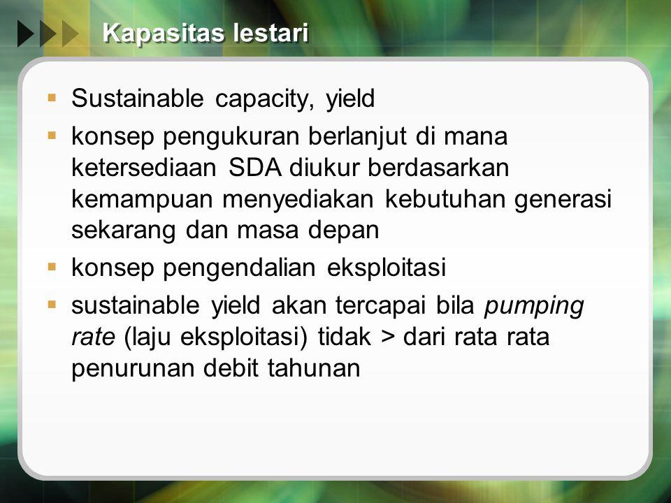 Kapasitas lestari  Sustainable capacity, yield  konsep pengukuran berlanjut di mana ketersediaan SDA diukur berdasarkan kemampuan menyediakan kebutu