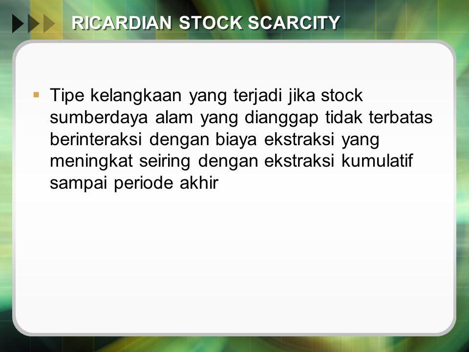 RICARDIAN STOCK SCARCITY  Tipe kelangkaan yang terjadi jika stock sumberdaya alam yang dianggap tidak terbatas berinteraksi dengan biaya ekstraksi ya